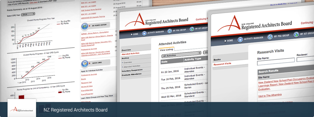 NZ Registered Architects Board